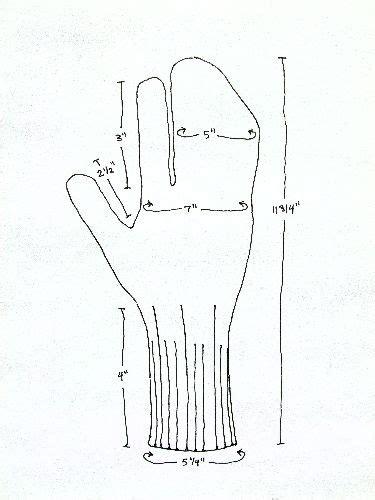 Trigger Finger Diagram by 12 Best 1860s Photographs Images On Vintage