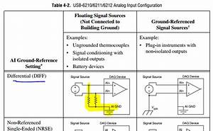 Ni Usb 6008 Wiring Diagram