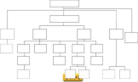 flowchart templates  word chart template