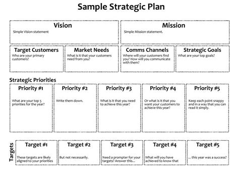 It Strategic Plan Template 3 Year by 5 Year Business Plan Template Business Template