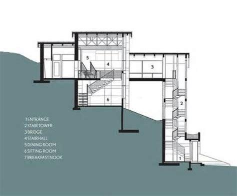 steep hillside house plans steep slope home designs steep slope house plans 3 jpeg 480 398 more houses on edge dream