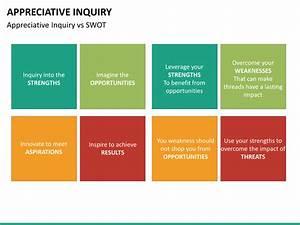 Appreciative Inquiry Powerpoint Template
