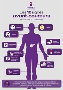 Douleur Milieu Dos Cancer : journ e mondiale contre le cancer du pancr as gustave roussy ~ Medecine-chirurgie-esthetiques.com Avis de Voitures