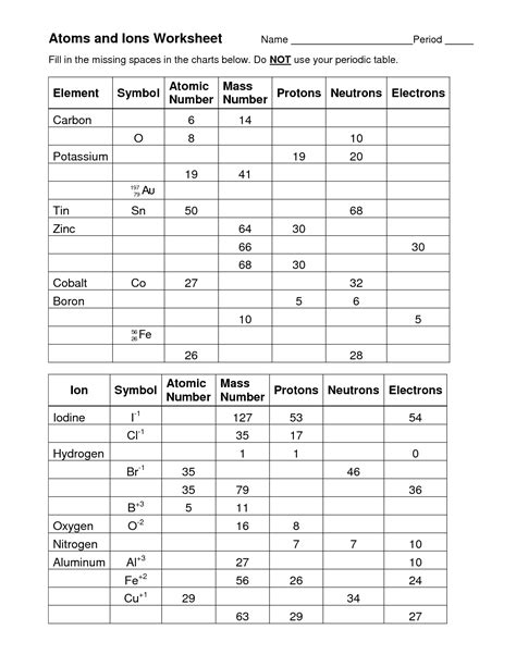 11 best images of atom worksheets with answer atoms