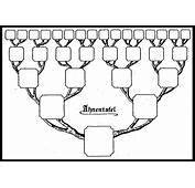 Pin Stammbaum Vorlage On Pinterest