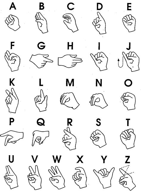 Sign Language Images Printable  Activity Shelter