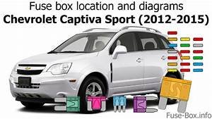 Fuse Box Location And Diagrams  Chevrolet Captiva Sport