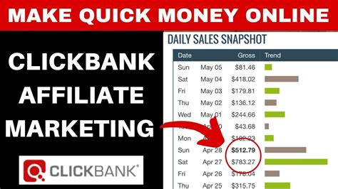 Clickbank Affiliate Marketing 2019 - How to Make Quick ...