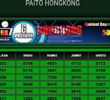 paito hongkong hasil result togel hongkong