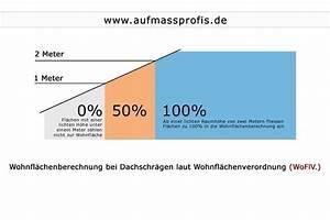 Quadratmeter Wohnung Berechnen : tipps zur wohnfl chenberechnung in bezug auf dachgeschoss ~ Watch28wear.com Haus und Dekorationen