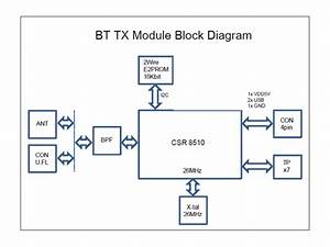 Wibt30d Bluetooth Module Block Diagram Samsung Electronics