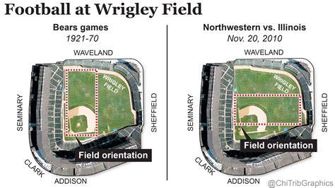 diagram previous wrigley field football configurations