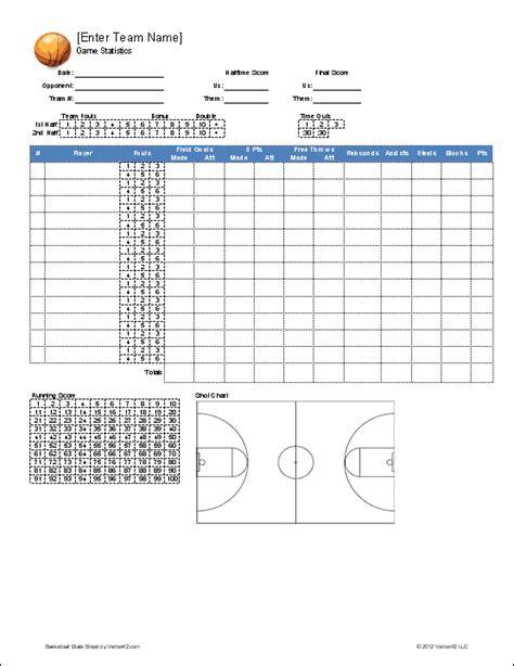 statistics template theperfectrutracker