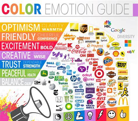 color emotion guide significato colore nei loghi e immagine coordinata