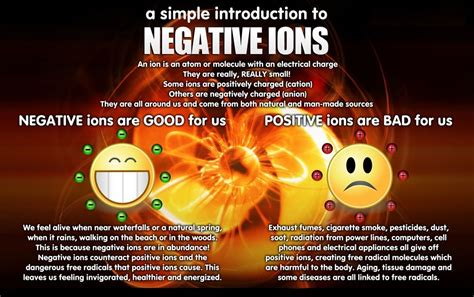 negative ion water