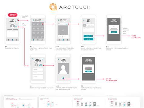 mobile ux template sketch freebie   resource