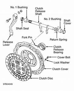 Safety Recall S34 Manual Transaxle Clutch Pedal