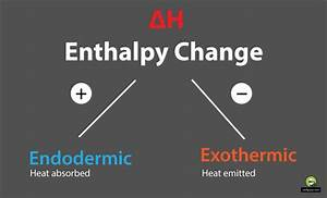 Enthalpy - Surfguppy - Chemistry Made Easy