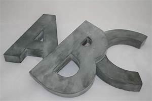 Zinc letters for Zinc letters