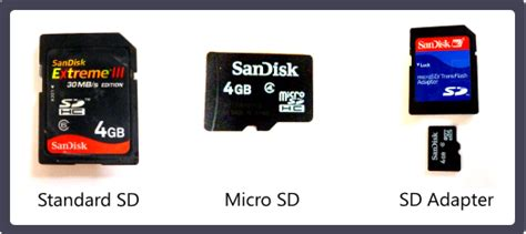 secure digital sd cards sdhc