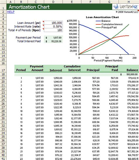 excel amortization templates amortization chart template create a simple amortization
