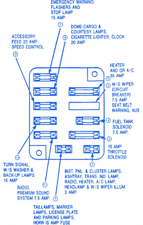 ford econoline   heater fuse boxblock circuit