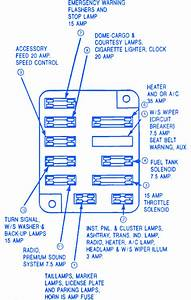 Ford Econoline 150 1988 Heater Fuse Box  Block Circuit