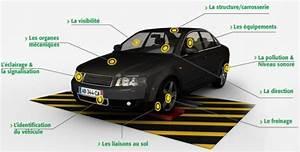 Amende Pour Defaut De Controle Technique : tout savoir sur le contr le technique automobile le monde de l automobile ~ Maxctalentgroup.com Avis de Voitures