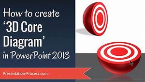 How To Create 3d Core Diagram In Powerpoint