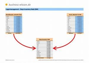Herstellkosten Berechnen Excel : days inventory held dih excel tabelle business ~ Themetempest.com Abrechnung
