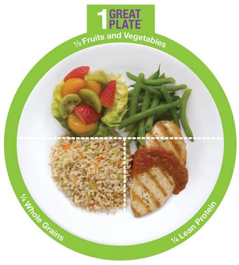 usda myplate tool 1 great plate cut outs set