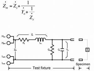 Lcr Q Meter Block Diagram : lcr meters and impedance analyzers measurement principles ~ A.2002-acura-tl-radio.info Haus und Dekorationen