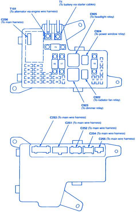 Honda Accord Fuse Diagram For 1992 by Honda Accord Ex4 1992 Engine Fuse Box Block Circuit