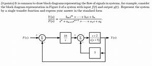 Solved  It Is Common To Draw Block Diagrams Representing T