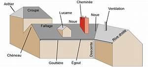 Les différents types de toiture et matériaux de couverture