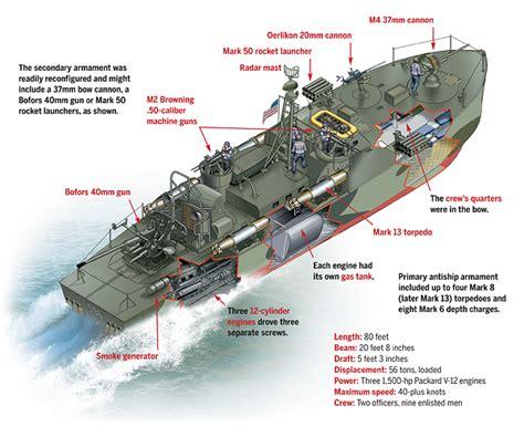 Pt Boat Interior Diagram by Ww2 Pt Boat Engine Diagram Ww2 Sub Blueprint Wiring