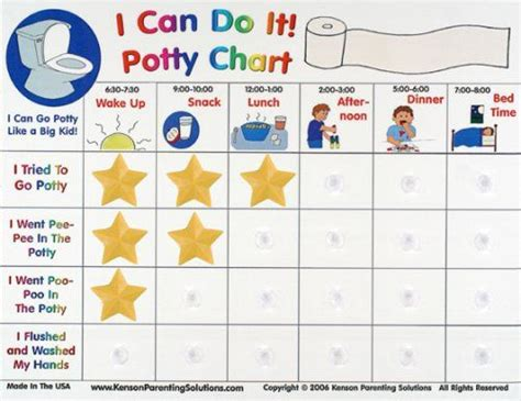 potty reward chart buy potty reward chart purchase potty reward chart kenner toys games