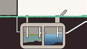 Conventional Septic System Maintenance