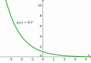 Exponential Equations