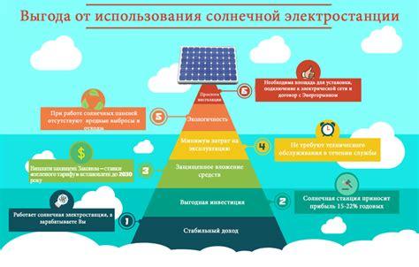 Калькулятор подбора солнечной электростанции