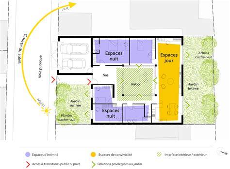 plan maison 4 chambres plain pied plan maison plain pied 4 chambres ooreka