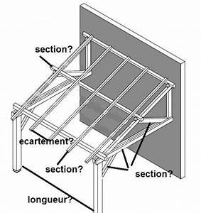 Construire Un Carport : fabrication d 39 un carport accol la maison ~ Premium-room.com Idées de Décoration