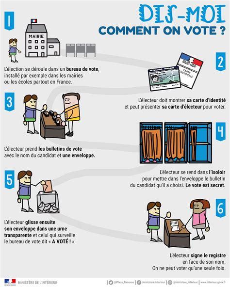bureau de vote tours dimanche de vote la présidentielle expliquée aux enfants