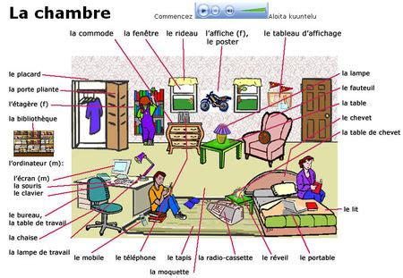 la maison situer un objet dans l espace lexique vid 233 o et audio sur