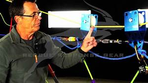 Pulley Systems Videos For Rigging
