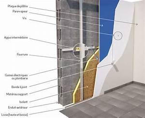 Doublage De Murs Intérieurs : les doublages sur ossature m tallique les l ments de ~ Premium-room.com Idées de Décoration