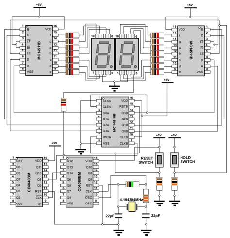 Electrical Electronics Engineering Digital Stopwatch