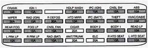 Cadillac Seville  1993   U2013 Fuse Box Diagram