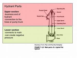 Feit T48  41k  Led  2 Wiring Diagram