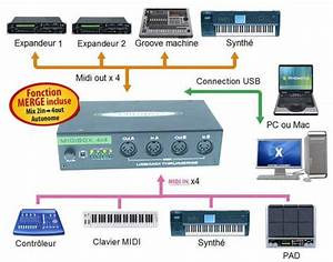 Usb Midi Interface 4 In An 4 Out  Imp Hi M404    9final Com  It Shopping Online Store  U0e1e U0e23 U0e49 U0e2d U0e21